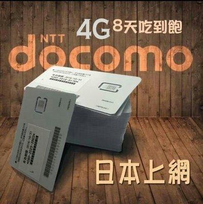日本上網卡docomo 8日無限上網不降速 Japan DoCoMo 8days unlimited 4G LTE DoCoMo data sim card