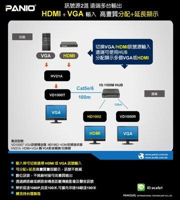 HDMI+VGA訊號輸入轉RJ45網路線延長遠端多台LCD畫面分配顯示《✤PANIO國瑭資訊》VD1000TR