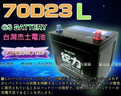 【中壢電池】70D23L GS 杰士 統力 汽車電池 現代 GETZ IX35 RIO SPORTAGE ELANTRA 桃園市