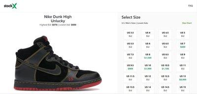2004 Nike Dunk SB Unlucky 13 惡運 #13 黑紅 US 10 全新 世界限量 1300雙