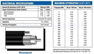 TFC T10500JBFMS 500鋁管線 有線電視 第四台主幹 衰減最低 傳輸最遠 500半英吋鋁管線 第四台