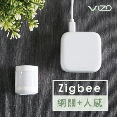 【超值組1+1】VIZO Zigbee網關+人體感應器