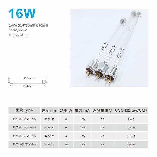 (缺貨中)16W-UVC254-石英長效紫外線殺菌燈管G16T5-HO(殺菌器通用)/另有4W.6W.8W