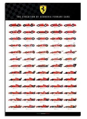 Ferrari Formula 1 Evolution 海報