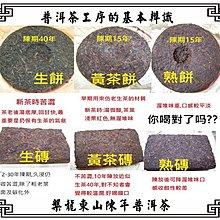 (槃龍東山陳年普洱茶)80年代-中茶早期喬木老生沱**65折特賣