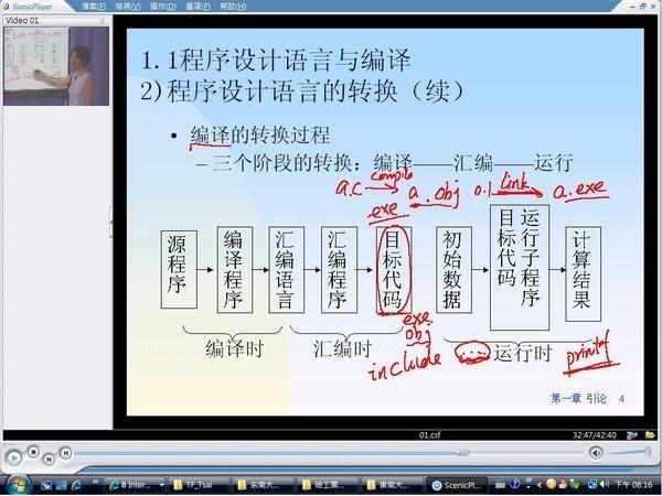 【9420-635】編譯原理(Compiler)   教學影片 -(64 堂課) , 240 元!