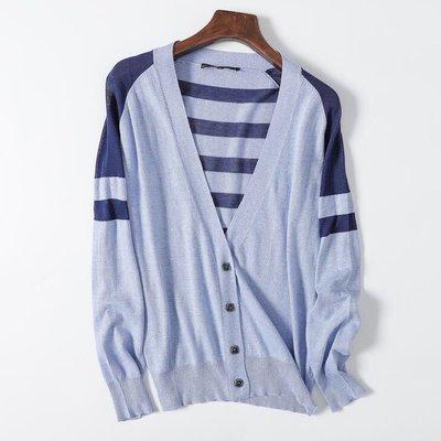 Marc Jacobs 淺藍 灰色 條紋拼接薄款純棉針織外套 498元