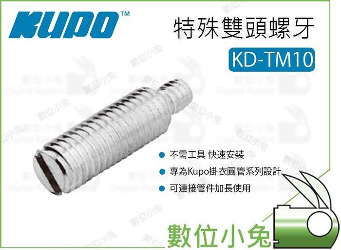 數位小兔【Kupo KD-TM10 特殊雙頭螺牙】配件 掛衣圓管 雙頭螺牙 連接管件 加長
