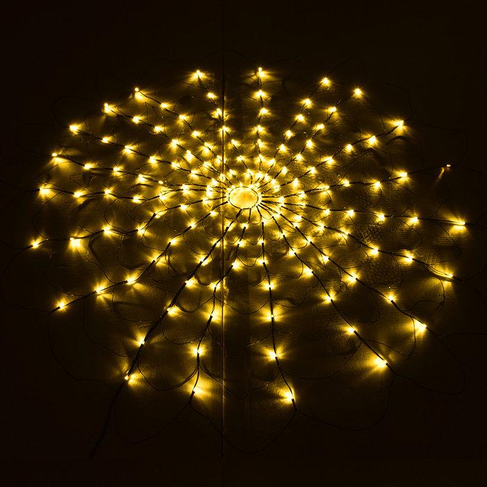 萬圣節南瓜燈裝飾用品場景發光蜘蛛網燈鬼節鬼屋酒吧店鋪布置道具