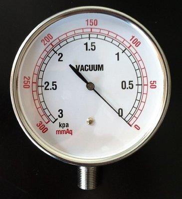 微壓錶連成錶微壓計微壓表壓力表壓力錶真空計真空表真空錶聯成計low pressure gauges kpa mmaq