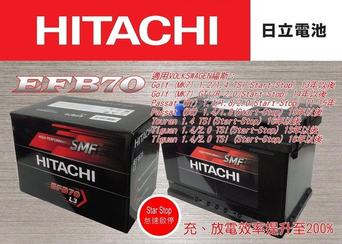 奔寶國際 日立HITACHI EFB70電瓶 適用:福斯 Golf 7、Passat 、Touran、Tiguan