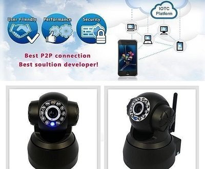無線網路攝相機 可倒裝 防盜 嬰兒監護 支援iPhone,Android手機監控 可旋轉監視器 支援32G 新北市