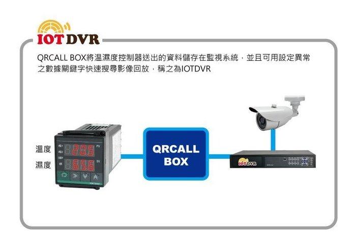 QRCALL IOTDVR  溫溼度監控系統+AHD1080P高清POS錄影機+CCTV攝影機X4支