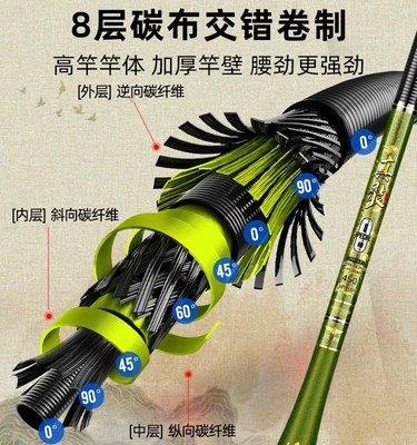 鯽魚竿日本進口碳素魚竿手桿超輕超硬超硬28調十大手桿正品臺釣竿楠鑫百貨