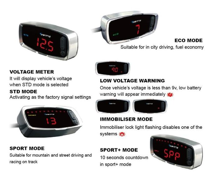 ☆光速改裝精品☆VAITRIX 數位油門優化控制器-電子油門加速器 LEXUS HS 2009~Present