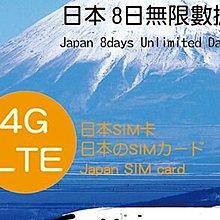 Japan data sim card Softbank 8days unlimited data