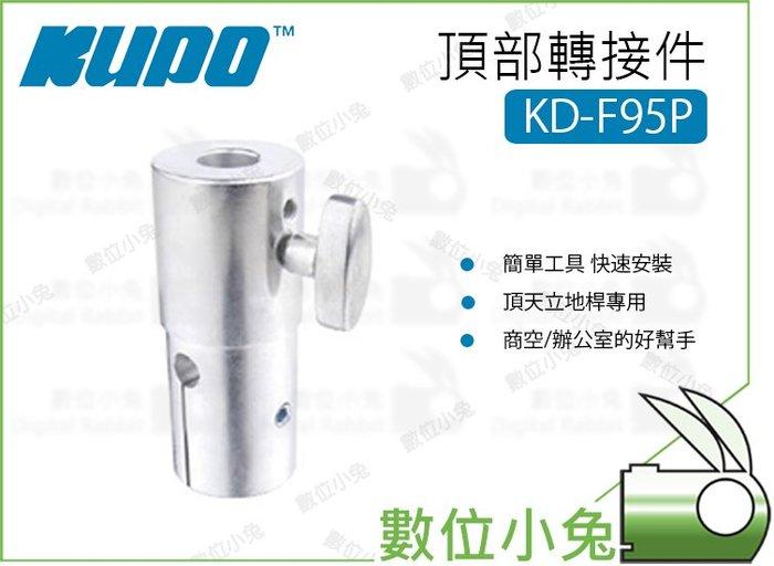 數位小兔【Kupo KD-F95P 頂部轉接件】層架 配件 轉接件 頂天立地桿專用 鋁合金