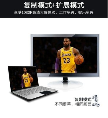 【保固一年】DVI 高清螢幕連接線 24+1 公對公 抗干擾 電視 投影機 DVD 筆電 1.5M 螢幕線