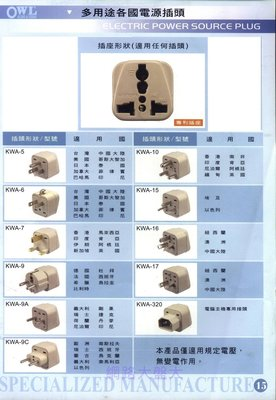 #網路大盤大# 台灣製 檢驗合格WONPRO全球通用 電源轉換插頭 插座 旅行 萬國 轉接器 萬用 轉接頭 電器 國外