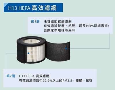 【Jp-SunMo】聲寶SAMPO空氣清淨機器_HEPA高效濾網AL-12BD_適用AL-BF20CH