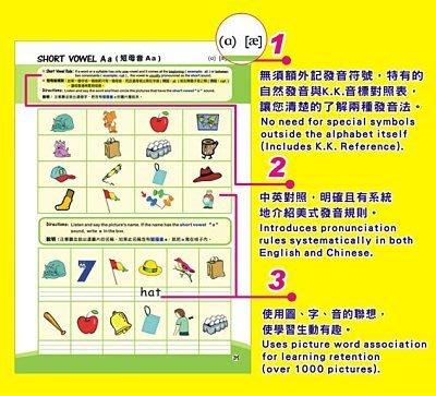 Phonics book 75折 大放送 金字塔學習法 - 自然 易學 美語 發音 法 (2書1解答1MP3) 彩色新版