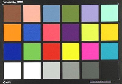 <TENCHEER現貨> X-Rite MSCCC ColorChecker Classic Chart 影像色彩校正卡 ( 顏色 管理 校正 校對 攝影