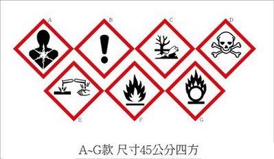 警告危險貼紙-GHS危險物標示貼紙/危害標示貼紙/化學品貼紙45公分四方二張200元可刷卡