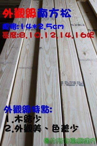 ☆ 網建行 ㊣ 南方松防腐材~寬14cmX厚2.5cm外觀級【每呎35元】7/14尺 景觀材 地板 壁板 木材