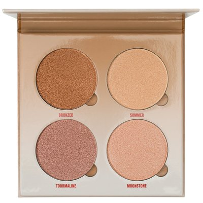 ╭°☆特惠現貨Anastasia Beverly Hills Sun Dipped Glow Kit四色打亮7.4g*4