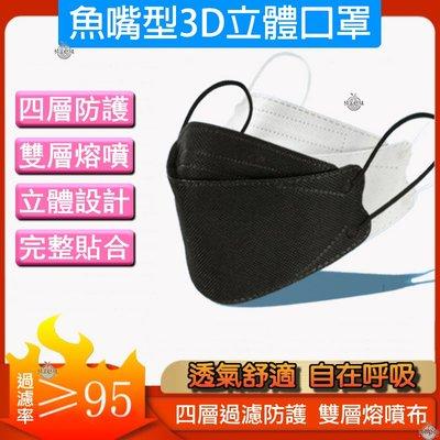 [熱銷]非醫療口罩 韓國人氣款 韓版 魚型 3D 立體口罩 四層防護 熔噴布 過濾95% PM2.5 熱銷#BD391