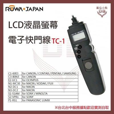 【數位小熊】樂華 LCD液晶螢幕電子快...