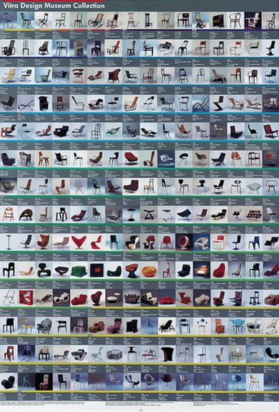 【挑椅子】 Design Museum Collection Poster 百大名椅 海報。(復刻版)XA-006