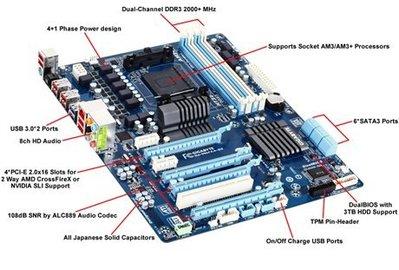 技嘉 GA-990FXA-D3 970 870 AM3+ AM3 990FX FX8320 8350 另有 1090T