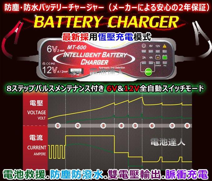 ☆允豪電池☆ MT-600充電器 適用6V 12V 專司救援電瓶 脈衝式充電機YTX20L-BS 55566 57114