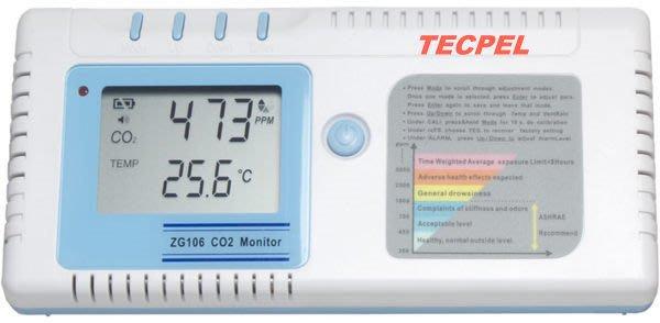 TECPEL 泰菱 》二氧化碳偵測器 ZG-106 CO2 監測儀 二氧化碳 居家安全 現貨 ZG106 刷卡