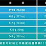 【免運送三腳架】台灣公司貨 Snoppa ATOM 口袋迷你折疊 手機三軸穩定器手機平衡器手持穩定器 基隆可自取