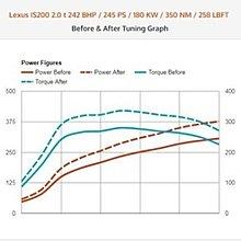 【冠亦汽車】LEXUS IS200t IS300 RX300 TDI-Tuning Box 藍牙版 電腦晶片 動力晶片 外掛晶片 外掛電腦 電子動力盒控制電腦