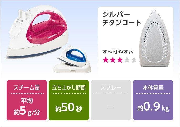 【JPGO】日本進口 Panasonic 國際牌 無線 蒸氣熨斗 電熨斗 NI-CL310~藍色#943粉色#936