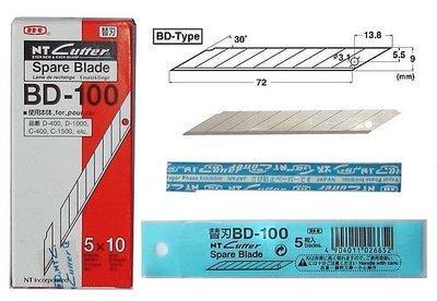 {阿治嬤} 現貨在庫 日本 NT Cutter 筆刀刀片 美工刀片 BD-100 BD100 手機包膜