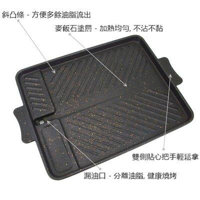 ㊣ 韓國烤肉盤♫韓式烤盤♫麥飯石烤盤♫不沾烤盤 DOOSAN 露營野餐野炊 搭配卡式爐 瓦斯爐
