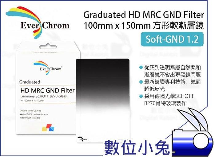 數位小兔【EverChrom Soft GND 1.2 軟式方形漸層鏡】贈磁鐵框 送完為止ND16 100x150mm