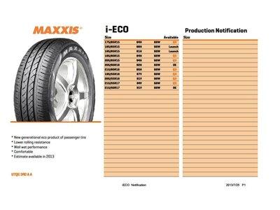~俗俗賣~ 瑪吉斯輪胎I-ECO 205/65/15四條裝到好送電腦3D四輪定位;另有HP5 195/55/16