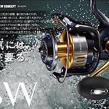 源豐網路釣具 - SHIMANO 15NEW TWIN POWER SW 8000PG、SW10000PG 鐵板捲線器