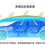 鼎酷 汽車遮陽傘 遮陽棚 半自動 可刷卡 防曬遮陽罩 汽車防曬隔熱傘 移動車篷 遮陽傘車棚 車罩 折疊車棚 車用遮陽傘