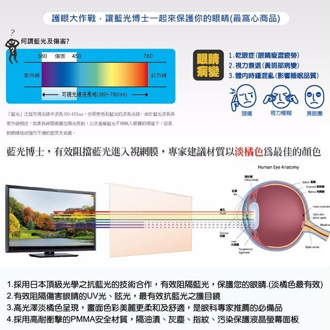 護眼神器 免運 【誠都牌】【JN-32PLB】降低近視 護目鏡 藍光 博士 32吋.抗藍光 直掛式.電腦 電視 螢幕濾光