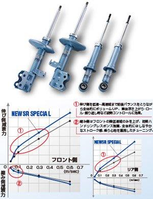【童夢國際】日本 KYB NEW SR 藍筒避震器 LEXUS RX300 專用 CP值高 藍桶