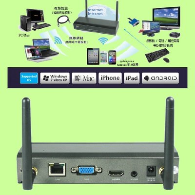 5Cgo【權宇】凱思特 WPS-Dongle2 3 無線 VGA 視頻傳輸器 會議投影機影音同步收發 含稅會員扣5%