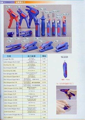 ㊣宇慶S舖五金㊣ 德國 WEICON 電纜剝皮刀 Combi-Coax No.3歡迎洽詢