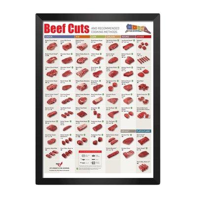 [現貨]彩色裝飾海報 牛肉各部位名稱及料理方式 Beef Cuts裝飾畫 臥室宿舍客廳牆畫 復古牛皮紙海報咖啡廳
