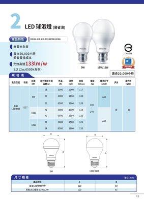 【燈聚】新品 含稅PHILIPS 飛利浦 LED 易省燈泡 易省泡 球泡燈 燈泡 電燈泡 11W 色溫任選